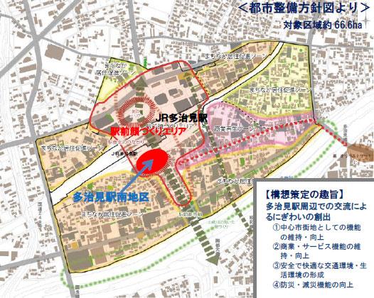 多治見駅周辺都市整備将来構想における多治見駅南地区の位置付け