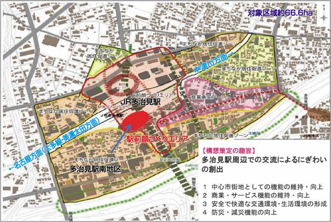 多治見駅周辺都市整備将来構想(平成26年度)による位置づけ