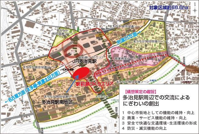 多治見駅周辺都市整備将来構想【平成26年度】における位置付け